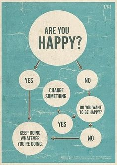 image happy question